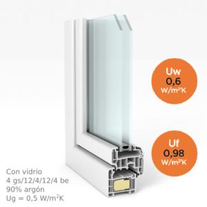 perfil top 70 premium 300x300 - Ventanas de PVC con termofibra